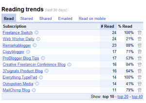 reading_trends